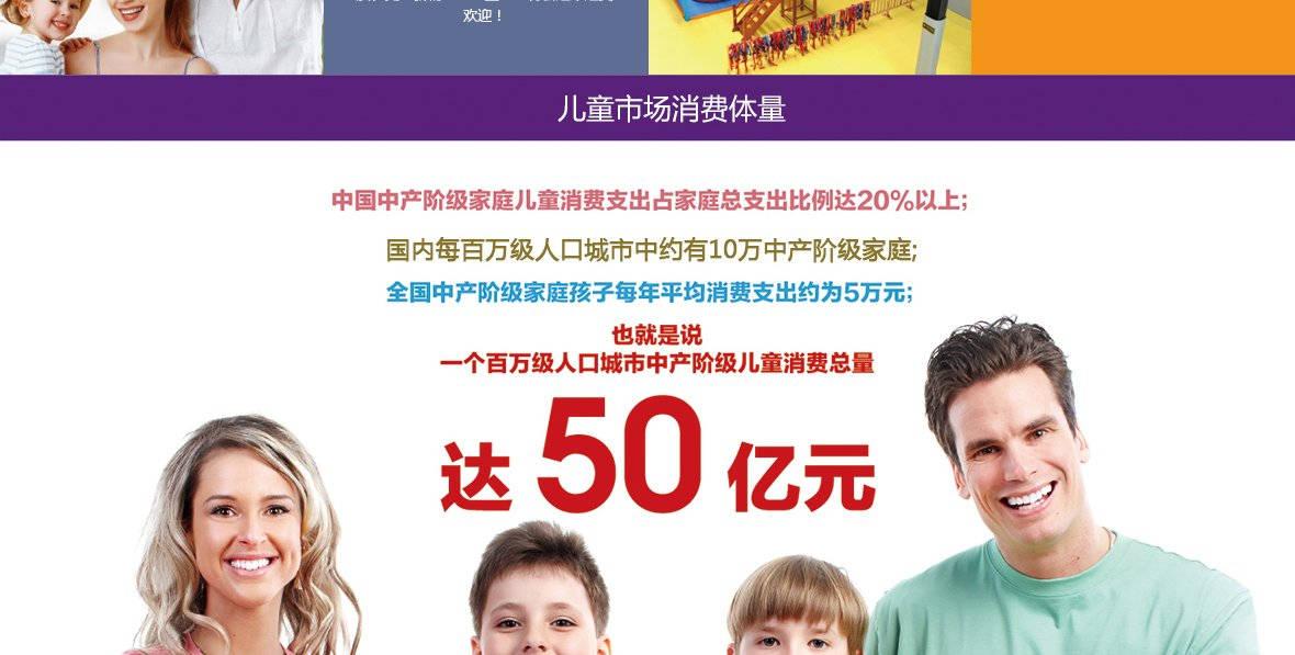 中国儿童乐园游乐市场体量
