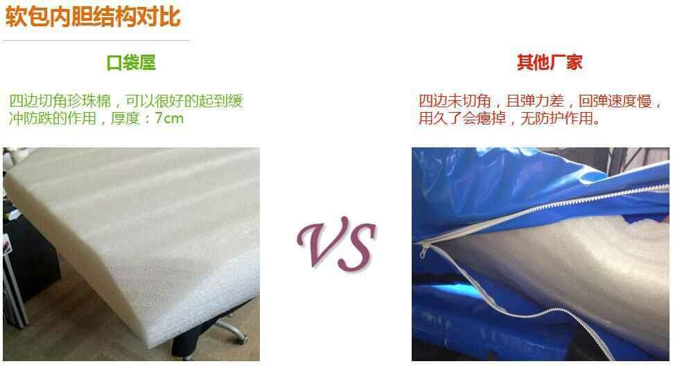 口袋屋蹦床产品软包内胆结构对比