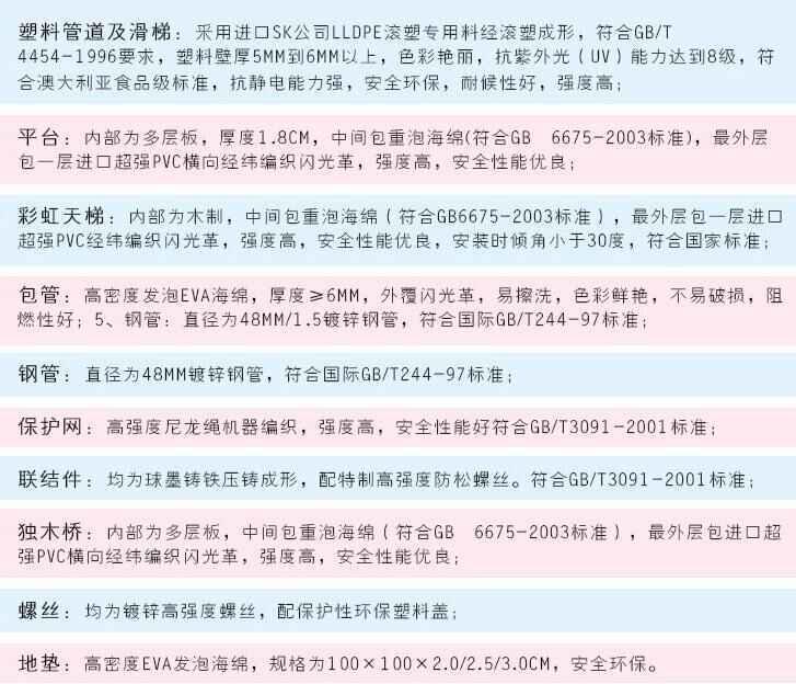 室内淘气堡配件产品规格参数