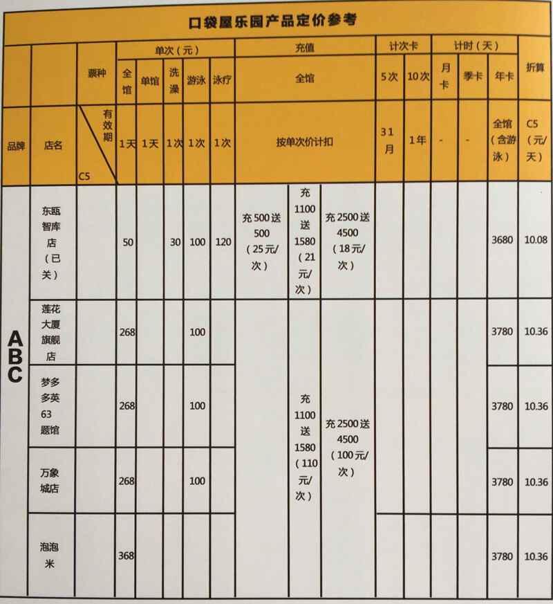 蹦床公园定价策略分析