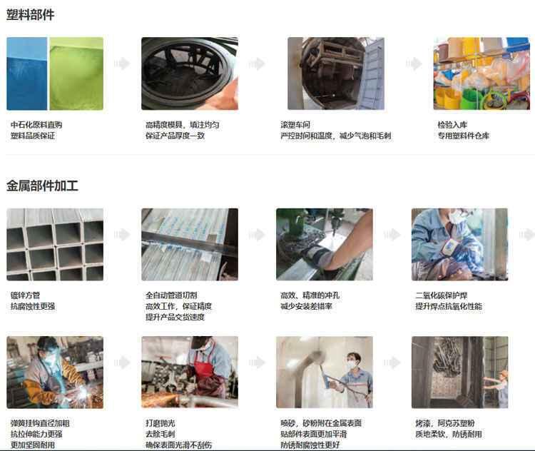蹦床设备生产工艺.jpg